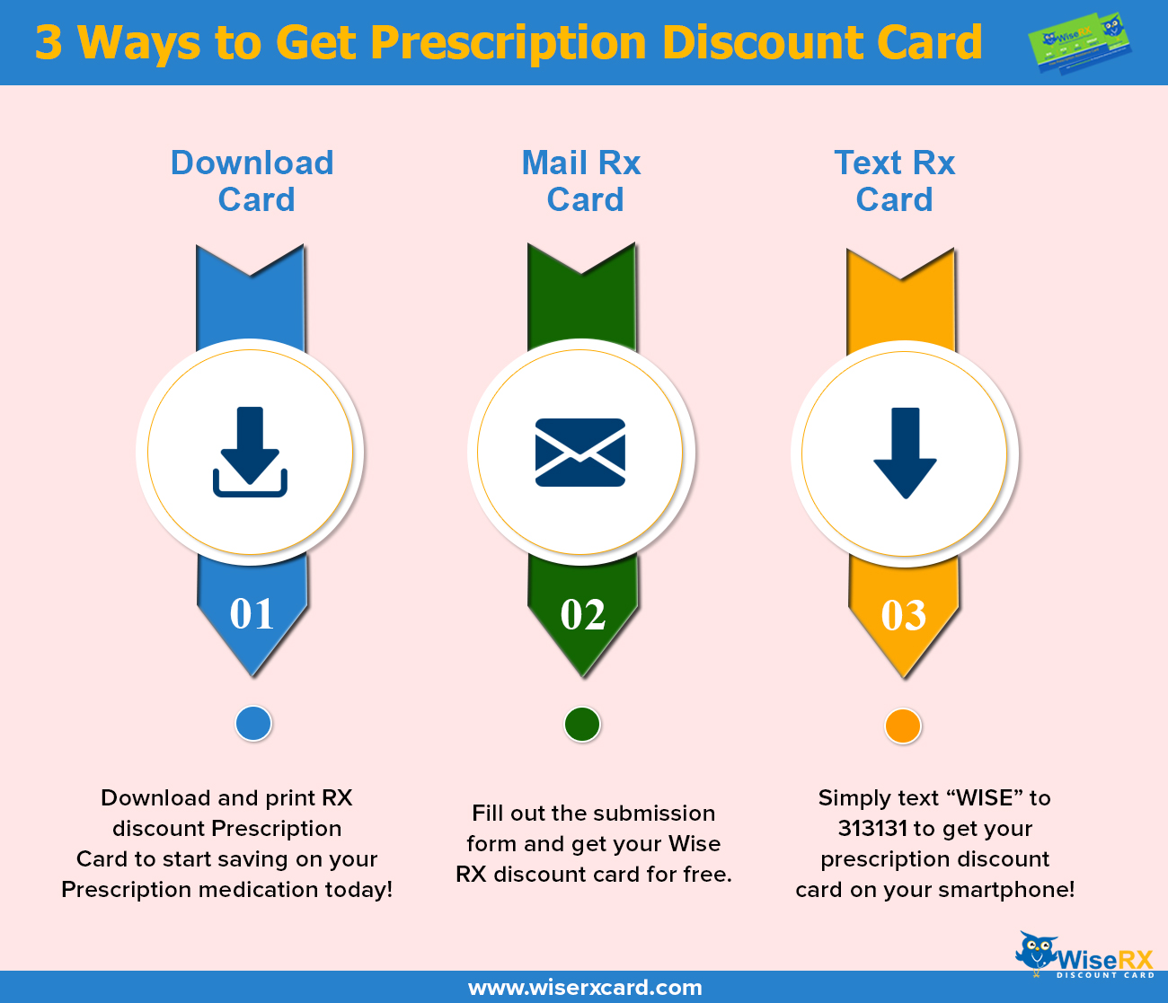 Get rx discount card